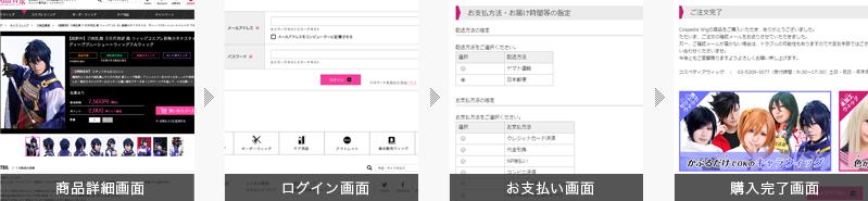 商品詳細画面→ログイン画面→お支払い画面→購入完了画面